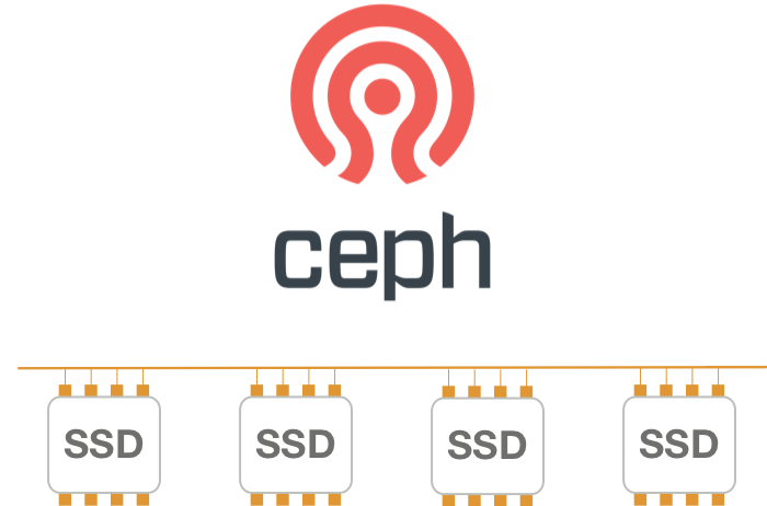 Wetopi uses Ceph to manage scalable distributed stora