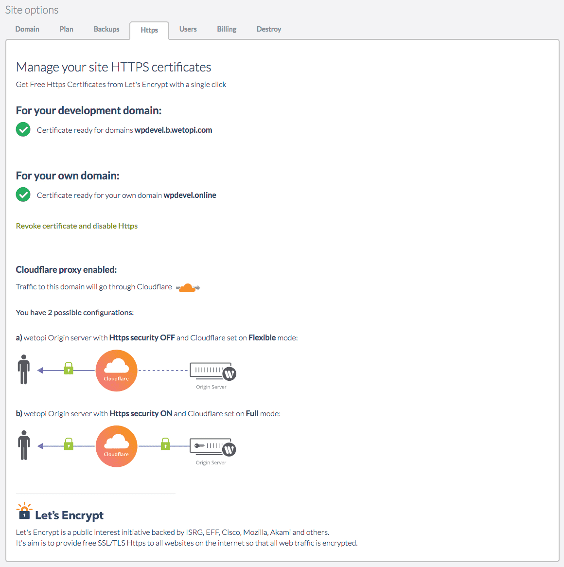 WordPress amb CloudlFlare